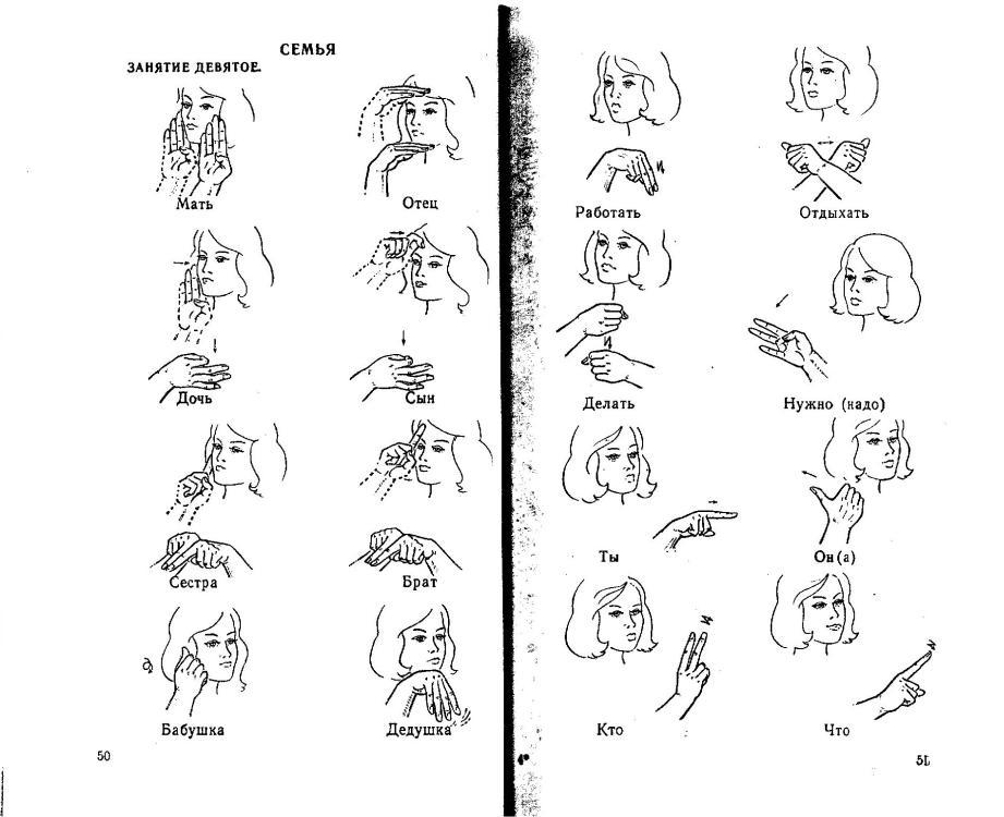 остаётся только спортивные жесты для глухонемых в картинках отличается эластичной плотной