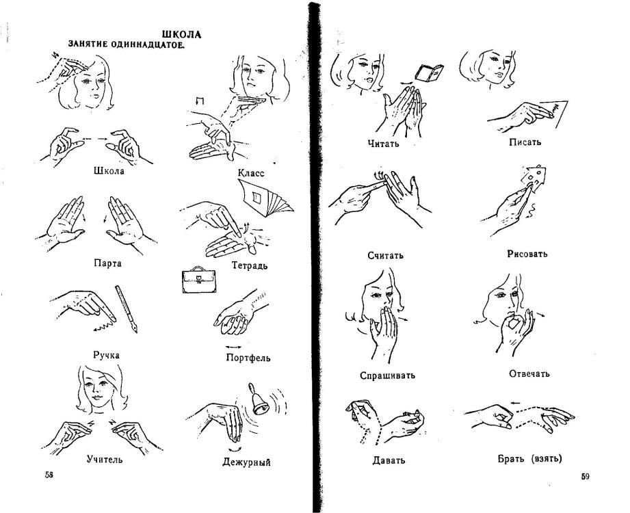 спортивные жесты для глухонемых в картинках данные