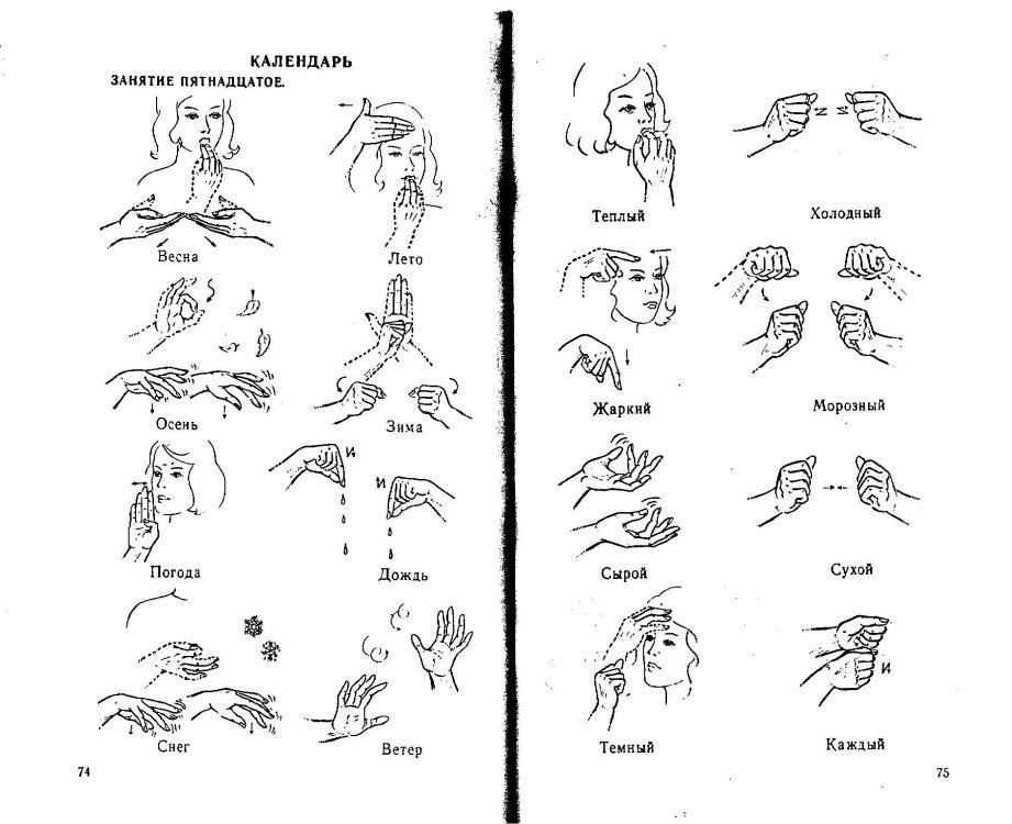 одном жесты глухих в картинках богатая