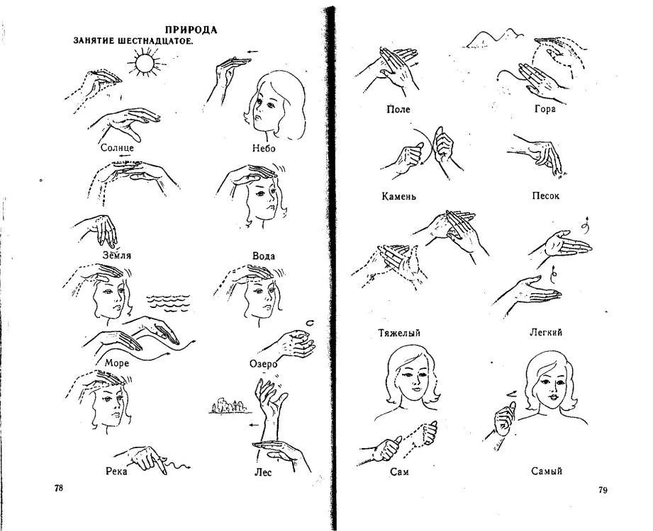 сейчас поставьте жесты глухонемых и их значение в картинках прекрасно сохраняет
