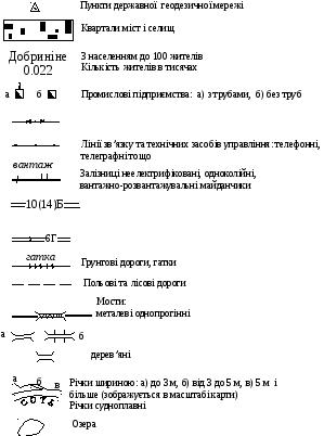 Умовні Позначки На Топографічних Картах - developerofis f0f05a1a7cec7