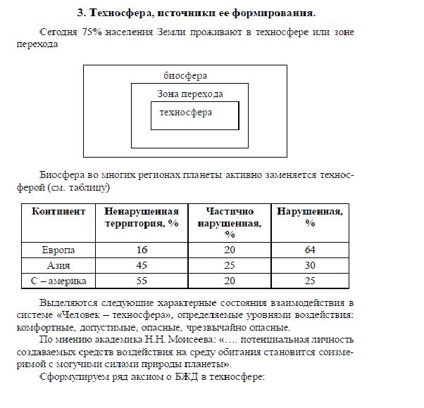 Воздействие опасностей на человека и техносферу реферат 7400