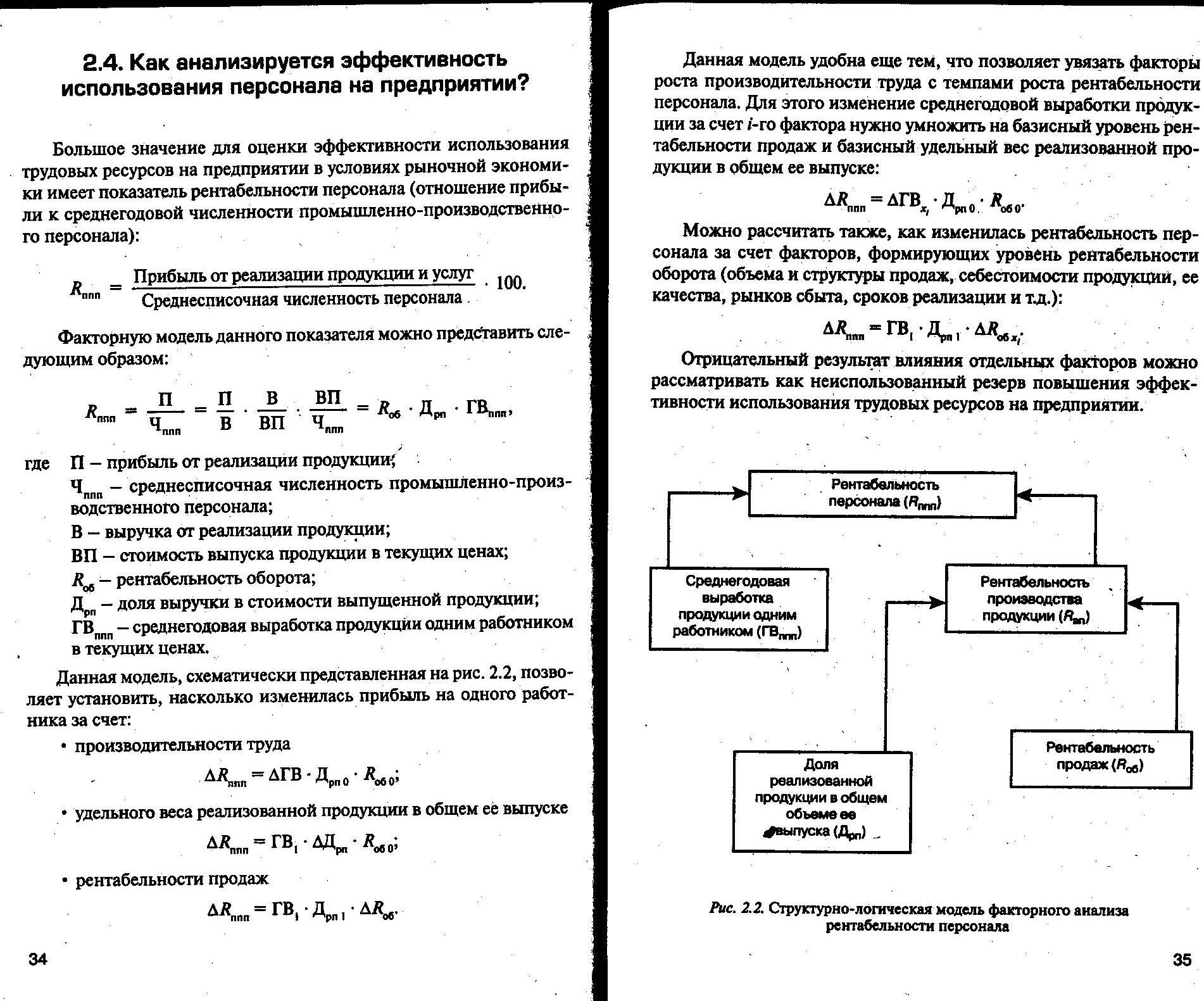 Анализ использования персонала предприятия отчет по практике 1720