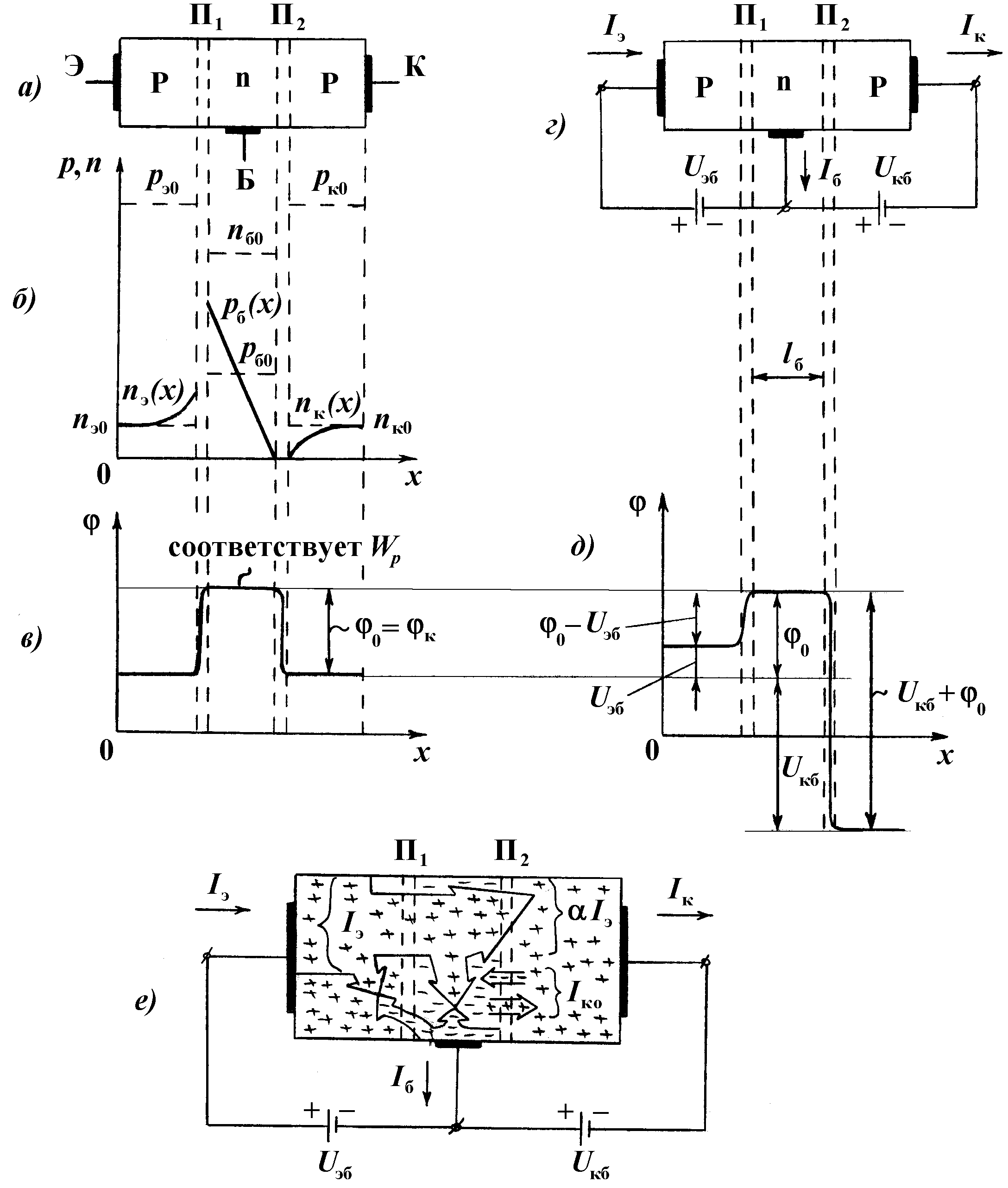 Схема усилительного каскада биполярном транзисторе фото 359