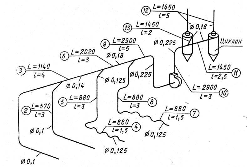 Схема местной вытяжной вентиляции фото 252
