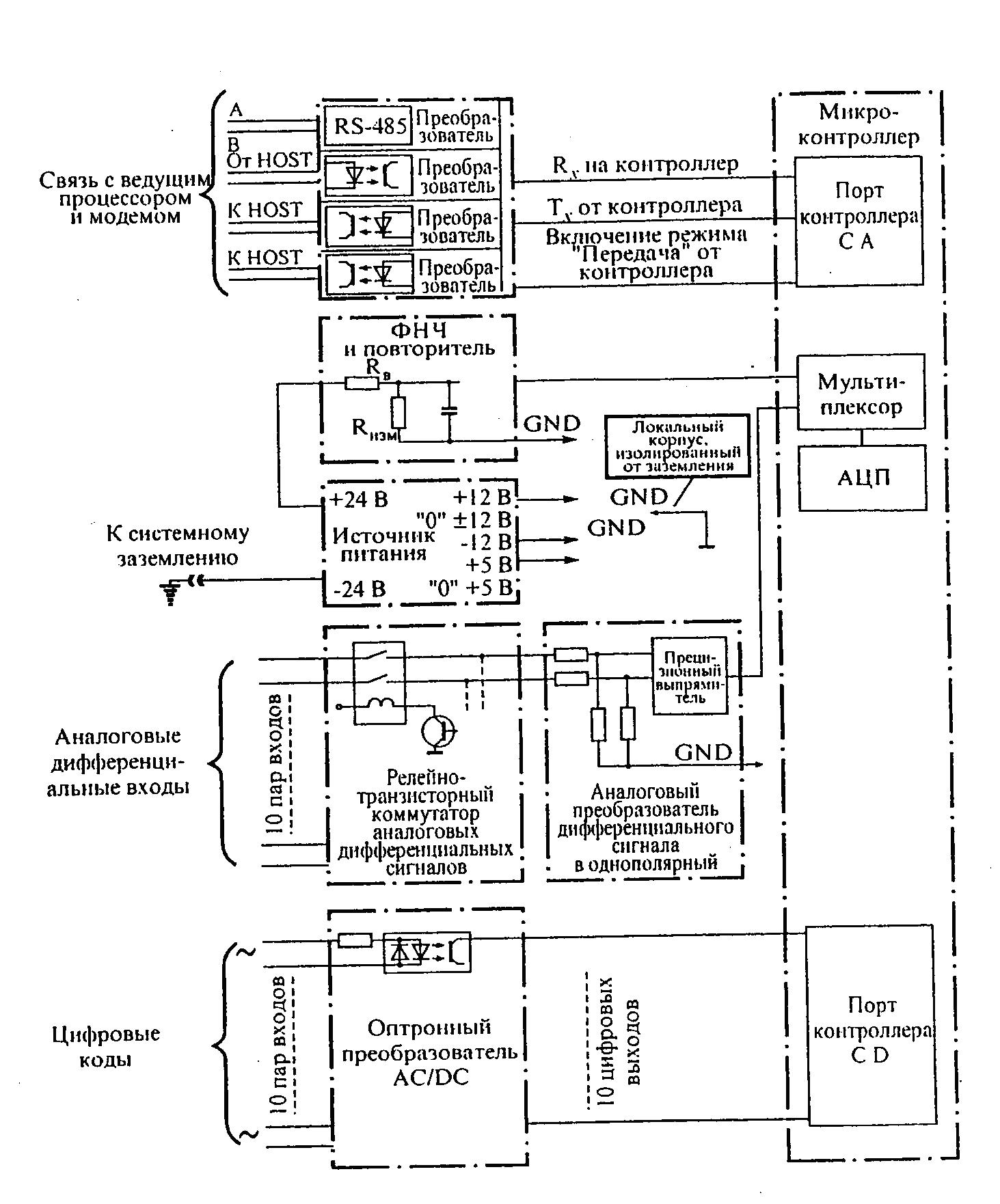 Схемы с пик контроллером