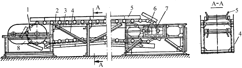 Технологический процесс ленточного конвейера чишминский элеватор мтс центральная рб