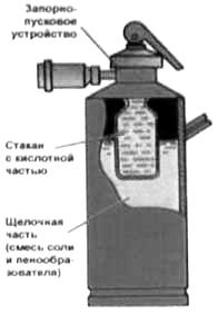 Огнетушители химические пенные реферат 8576