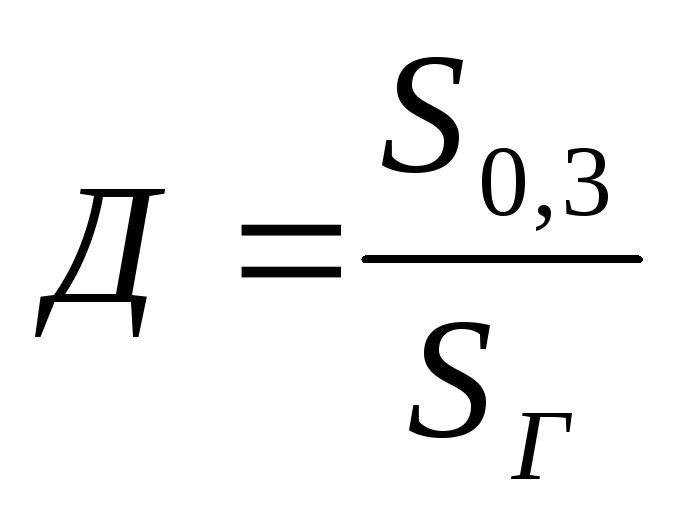 Оформление и защита контрольной работы 3 Формула для определения степени поражения жилого района