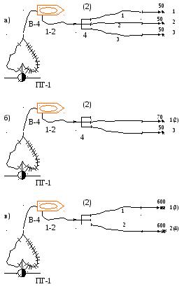 развертывание узлов и линий связи