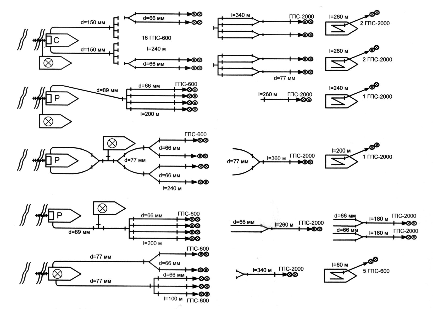 Гидроэливаторные схемы