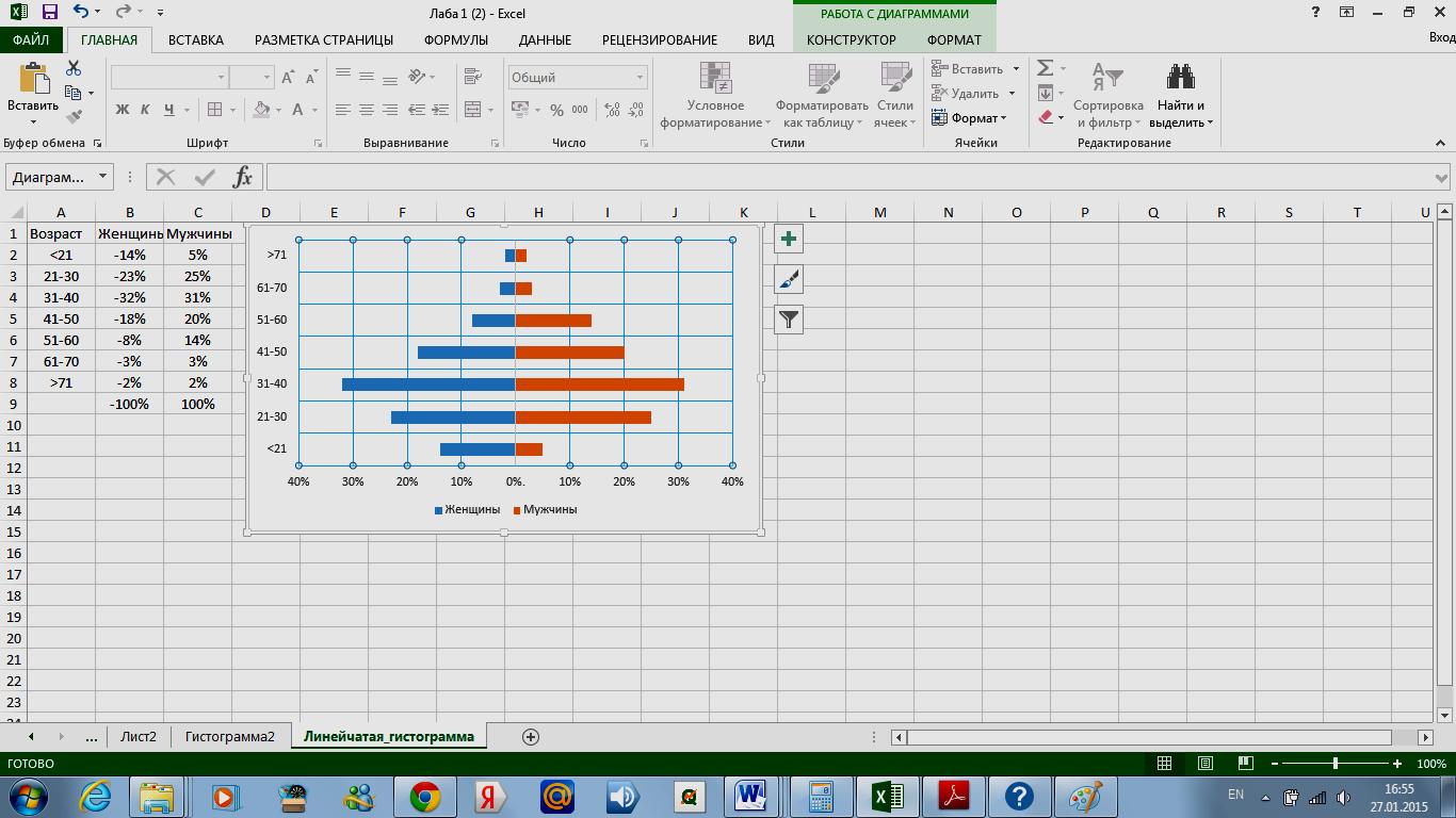 Как в excel сделать линейчатую диаграмму