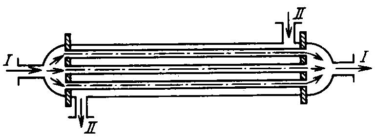 Теплообменник в котором теплота непрерывно Пластинчатые паяные теплообменники ONDA серии S09 Сергиев Посад