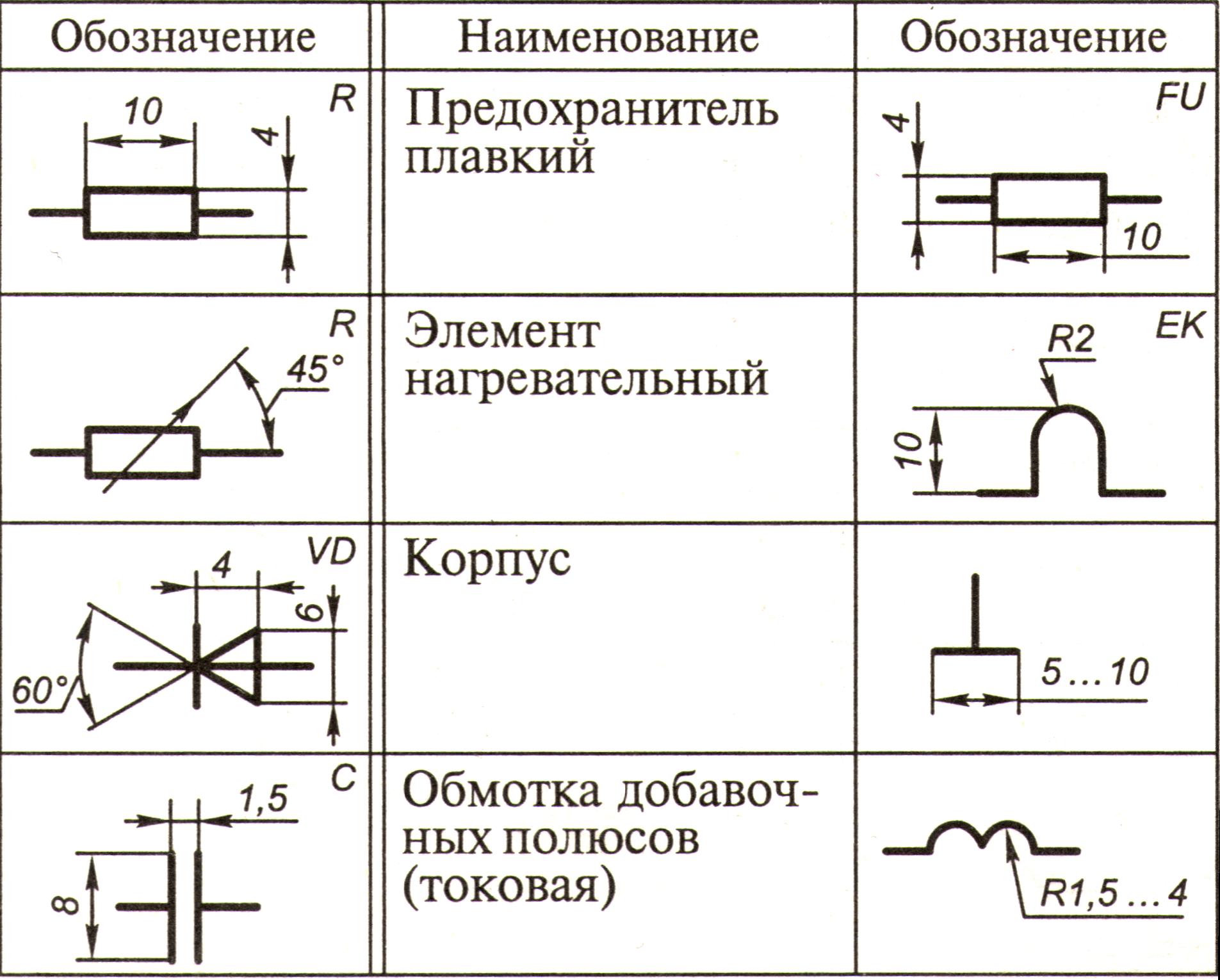 стандарты изображения электрических схем смене клуба