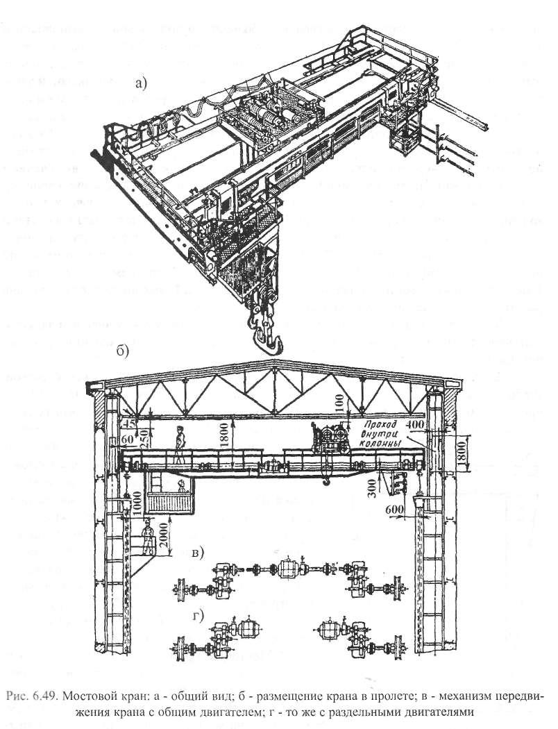 Краны мостовые однобалочные реферат 3753