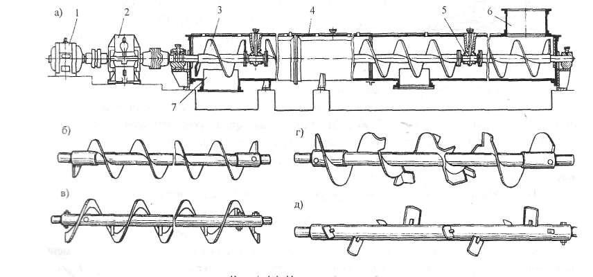Конвейеры винтовые реферат шрус т3 транспортер