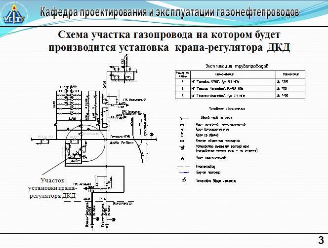 Презентация дипломного проекта Далее следует структурная или функциональная схема объекта являющегося предметом рассмотрения 1 2 слайда Иллюстрация представлена на рисунке 4 4