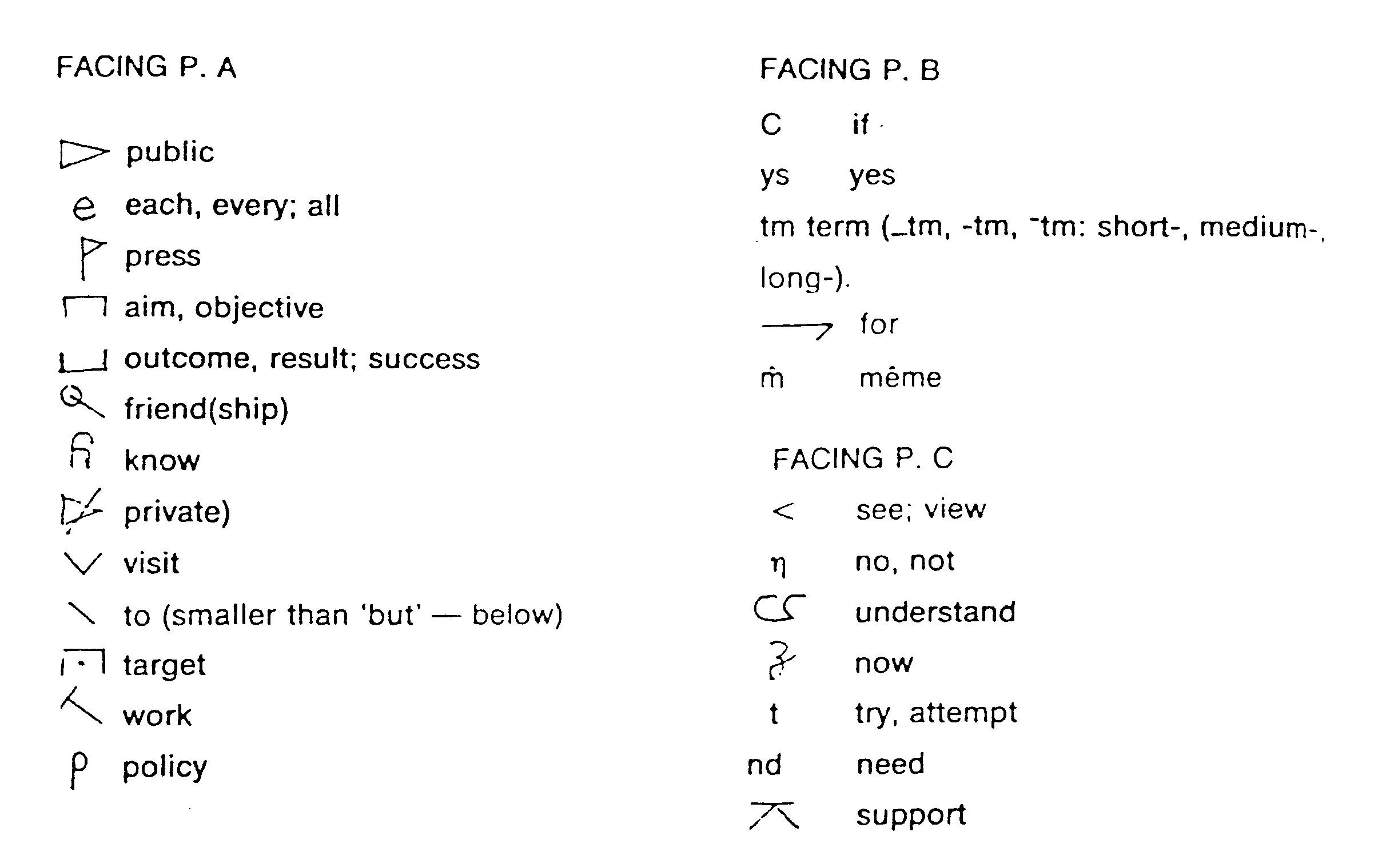 323 symbols john a henderson in his article note taking for consecutive interpreting published in babel in 1976 40115 gives an example of the system of symbols buycottarizona