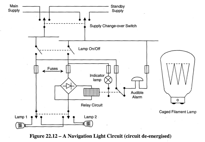 navigation and signal lights