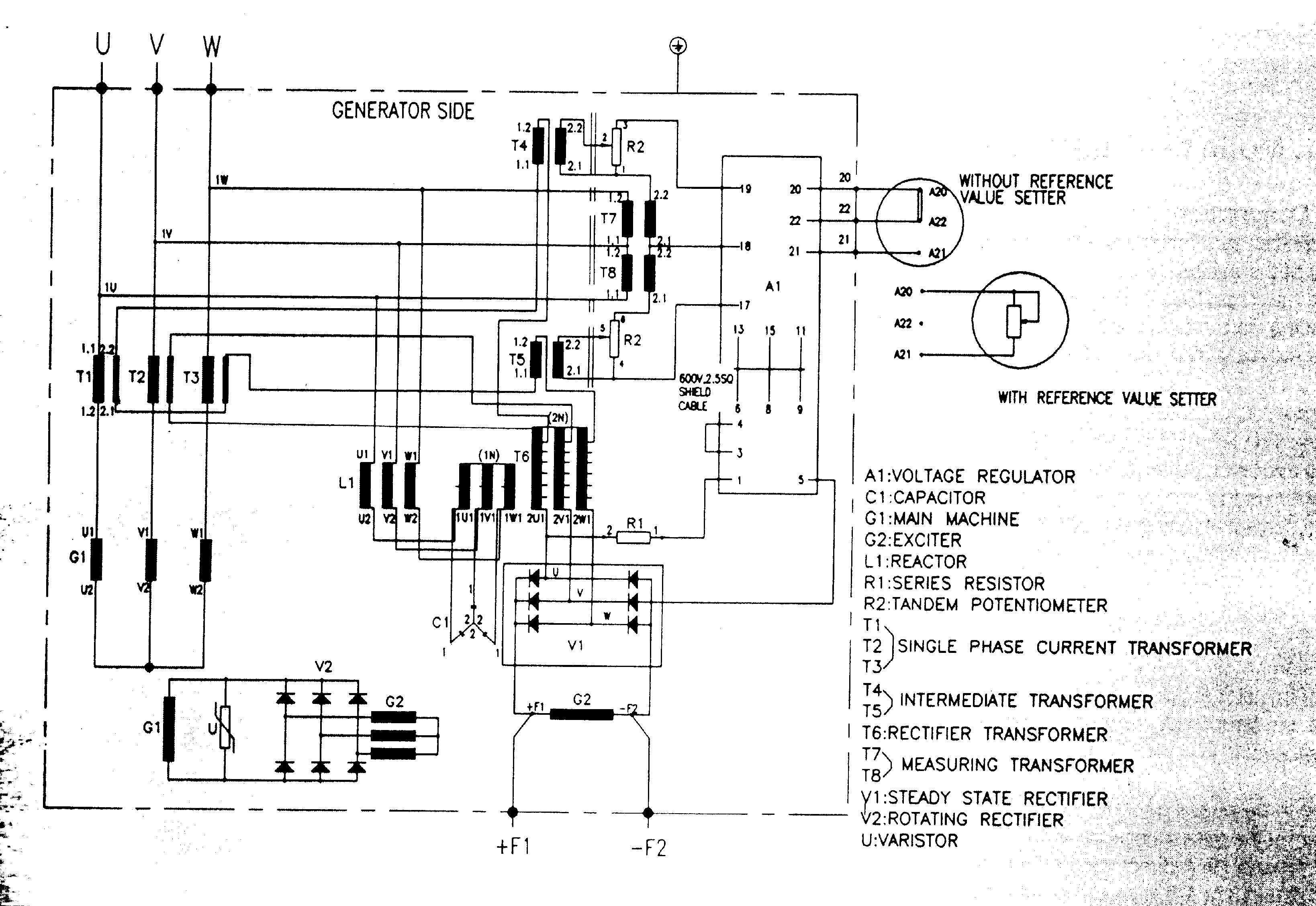 Основные элементы системы возбуждения генераторов