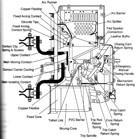 air circuit breaker diagram   27 wiring diagram images