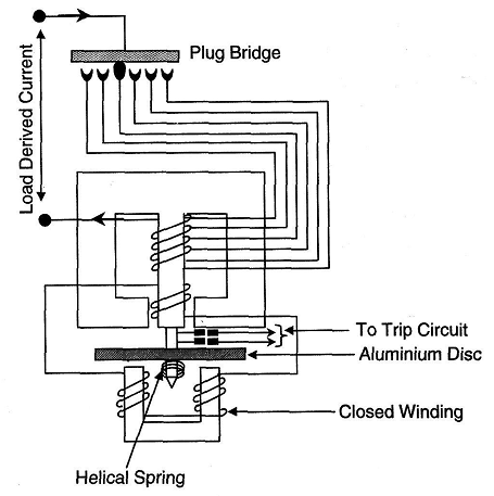 inverse definite minimum time idmt relay rh studfiles net idmt relay connection diagram Electromechanical Relay