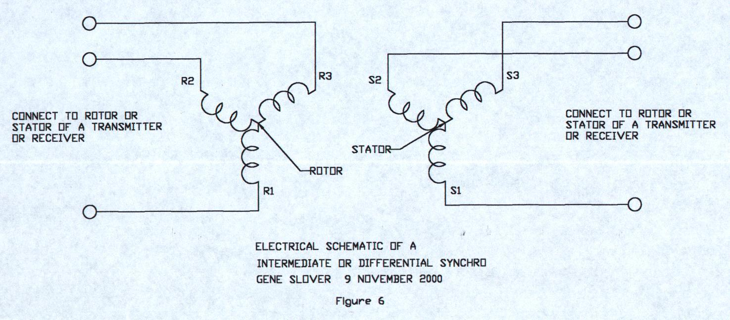 Ac Drives Wiring Diagram Single Phase Together With 3 Generator Stator Selsyn And Synchro Devices Accuracy Power Synchros Are Always Of Three Construction Most The Indicating Constructed
