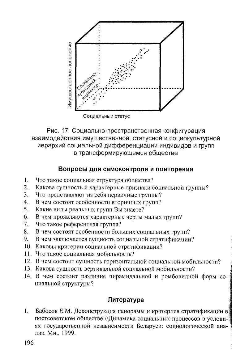 Схематически изобразите социальную структуру российского общества