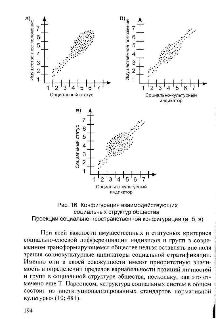 Схематически изобразите социальную структуру российского общества фото 97