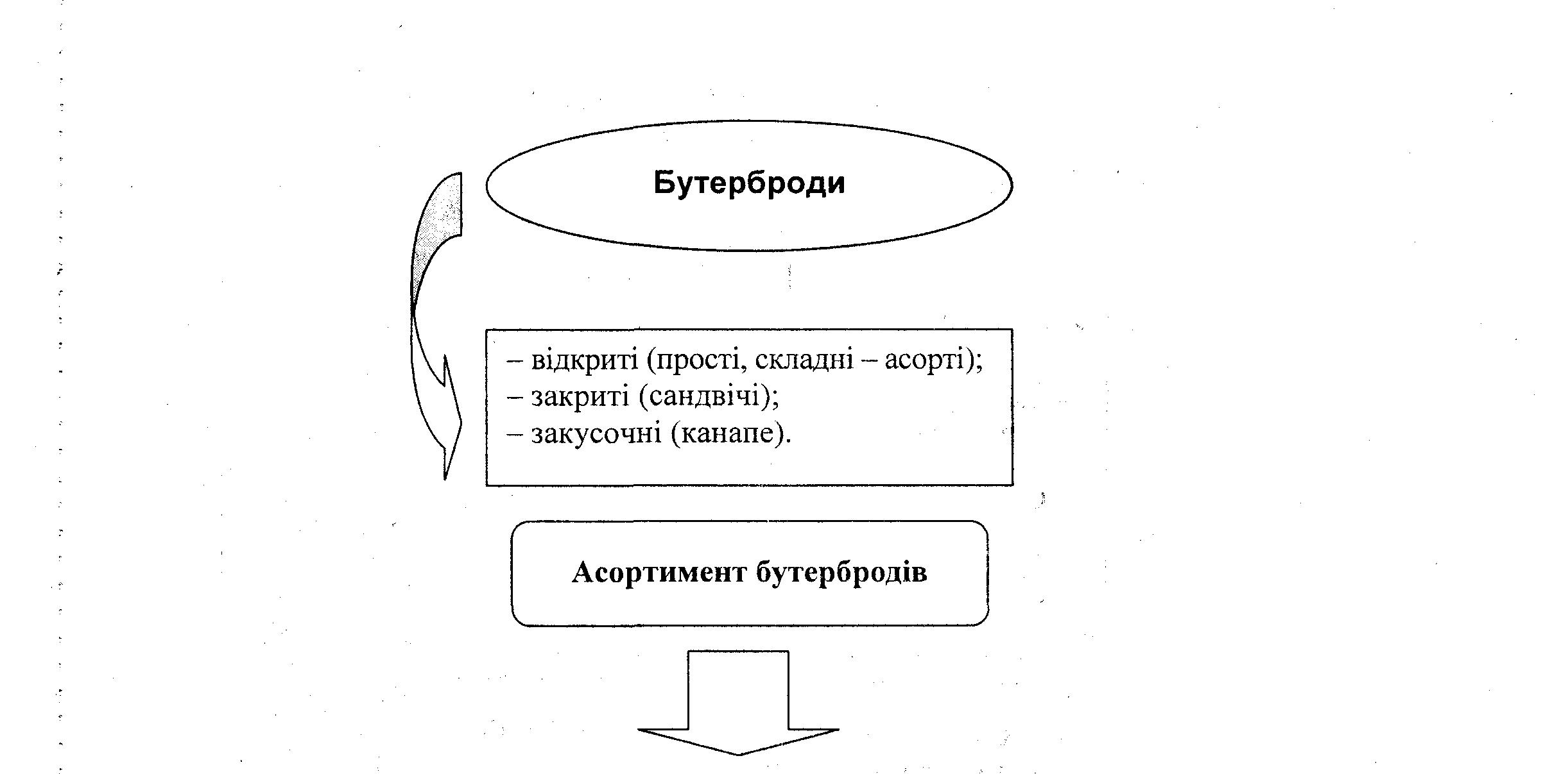 https://studfile.net/html/2706/1284/html__JpuBZohHm.Vnrf/img-9sCOk5.png
