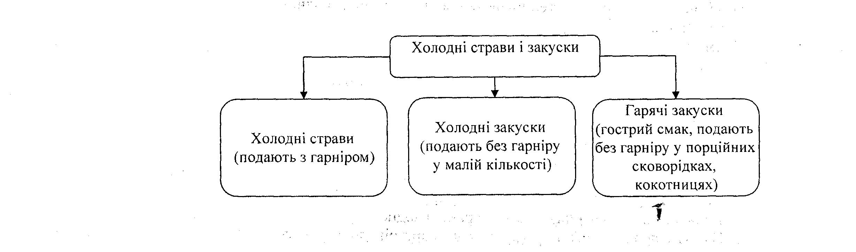 https://studfile.net/html/2706/1284/html__JpuBZohHm.Vnrf/img-IGUJET.png