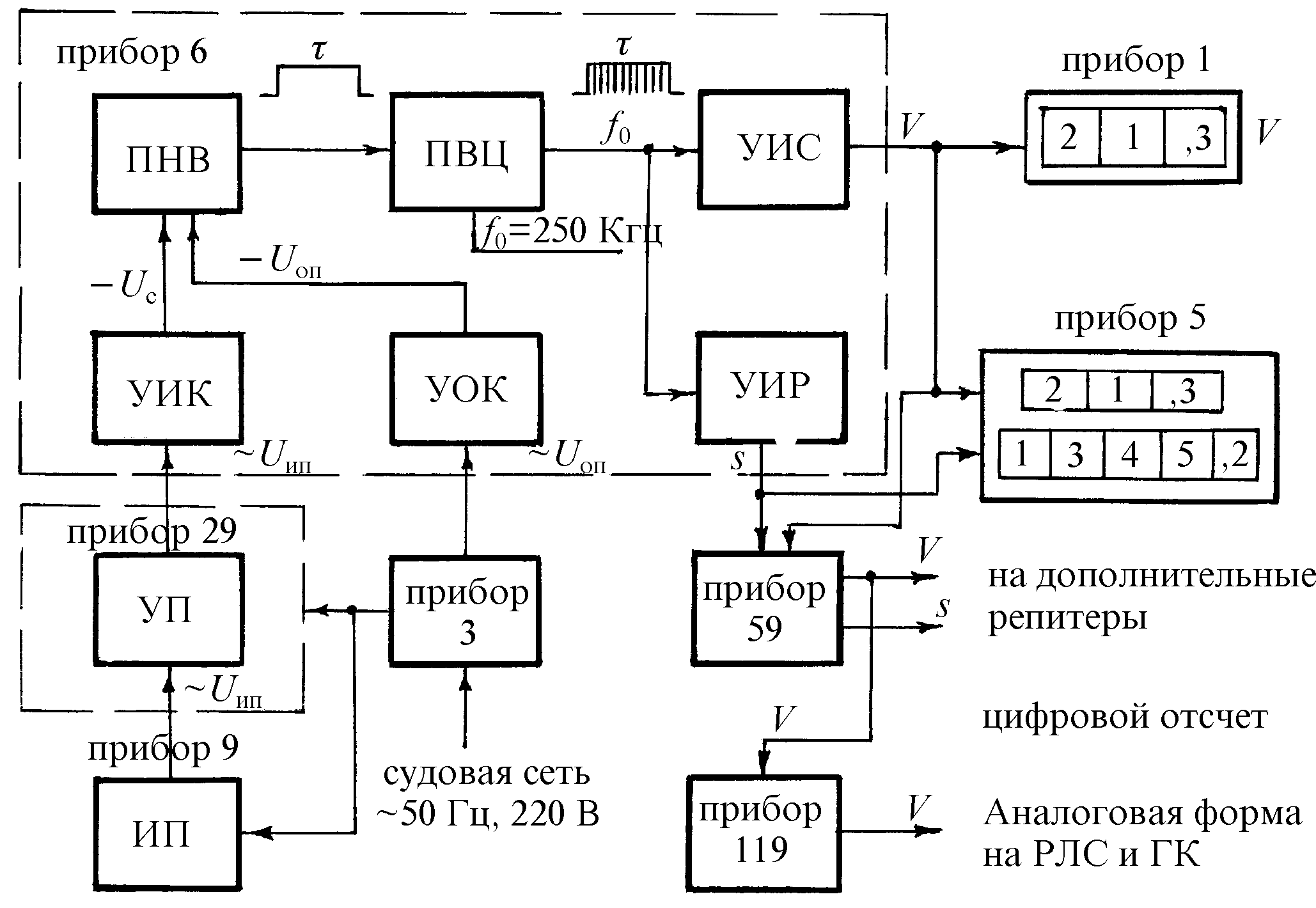 схема генератора с переменным коэффициентом деления