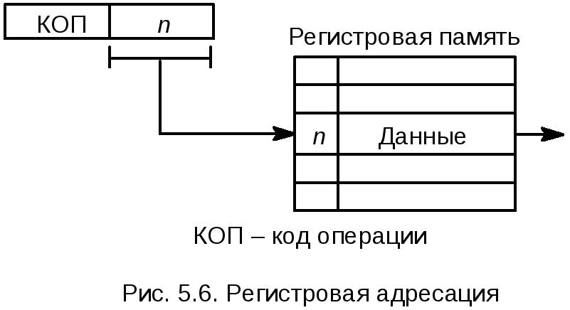 методы повышения скорости выполнения операций Категории Другие книги