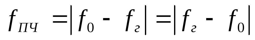 Паразитные каналы приема в супергетеродинном приемнике