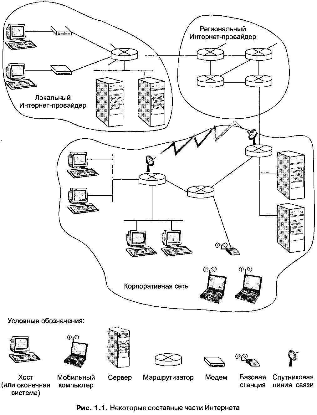Контрольная работа № Доступ оконечных систем к Интернету осуществляется при помощи поставщиков услуг Интернета или Интернет провайдеров internet service provider isp