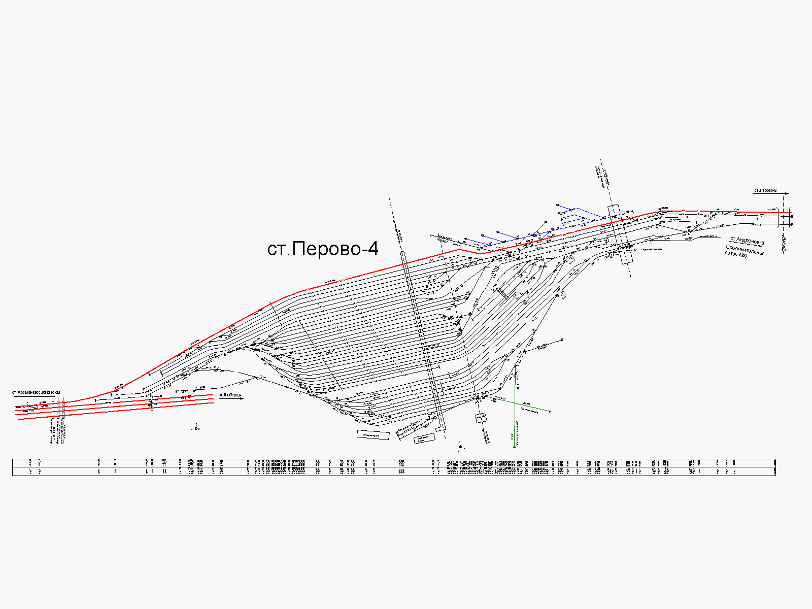 Московский государственный университет путей сообщения  Техническая характеристика станции