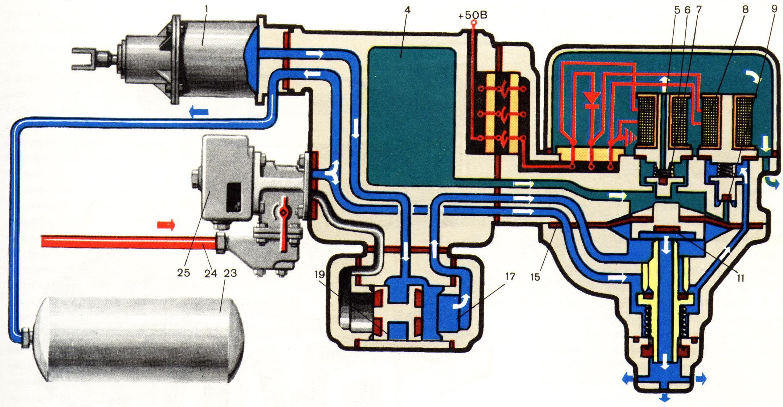 Воздухораспределитель 11.3531010-70 схема работы