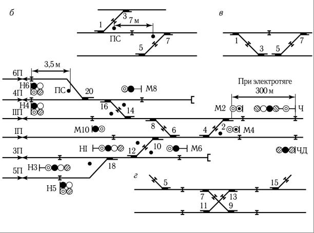 Бмрц электрическая схема маршрутного набора #6