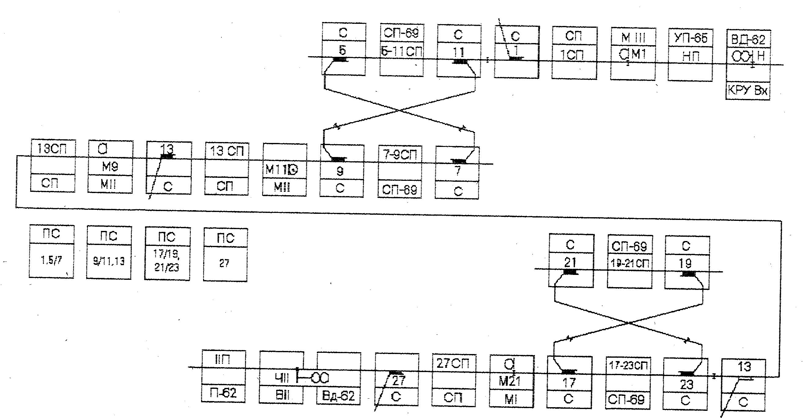 Схема угловых заездов