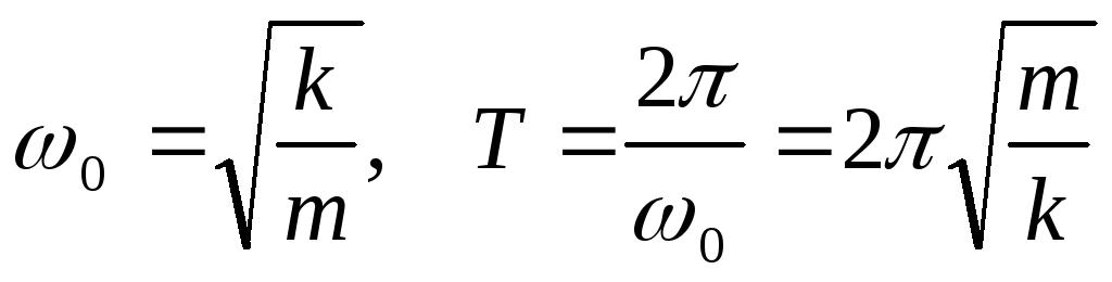 уравнение свободных колебаний пружинного маятника имеет вид