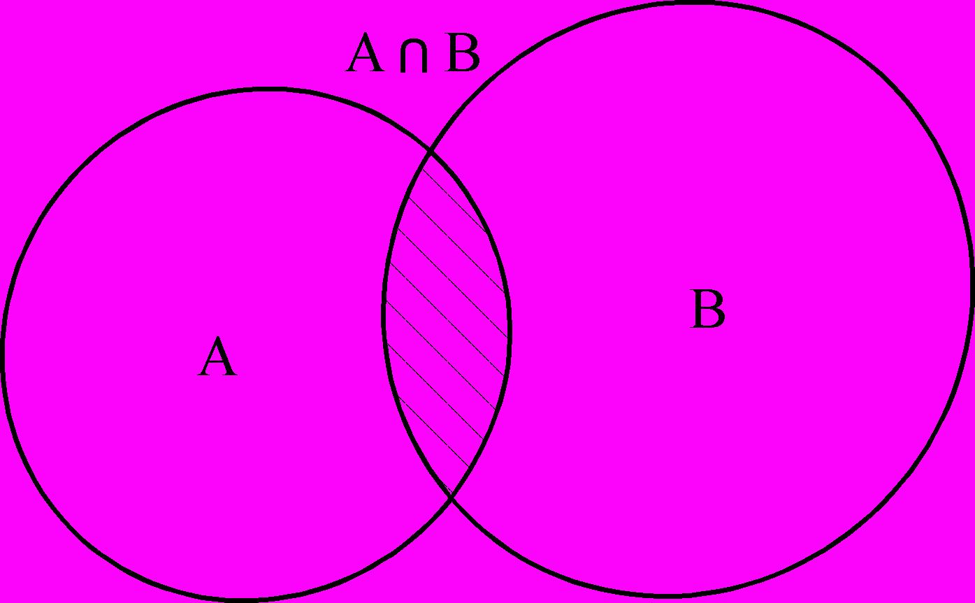 картинки кругов множество таком случае