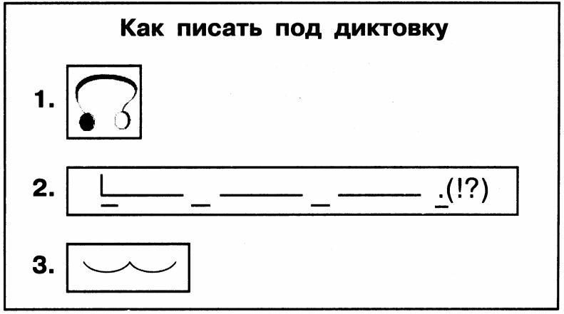 Последовательность Знакомств С Буквой
