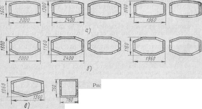 Кабельный колодец обозначение стяжка плит перекрытия кровли