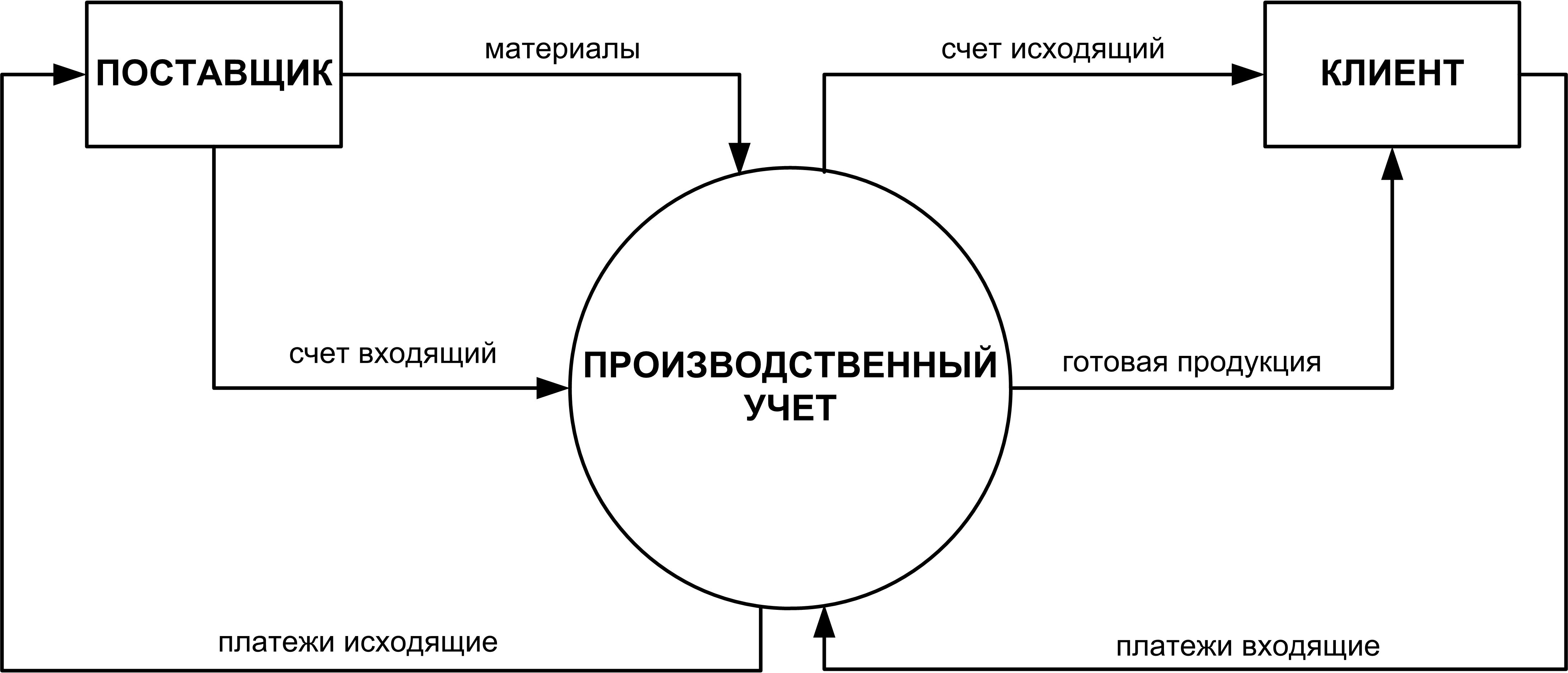 реклама-сайта саратов