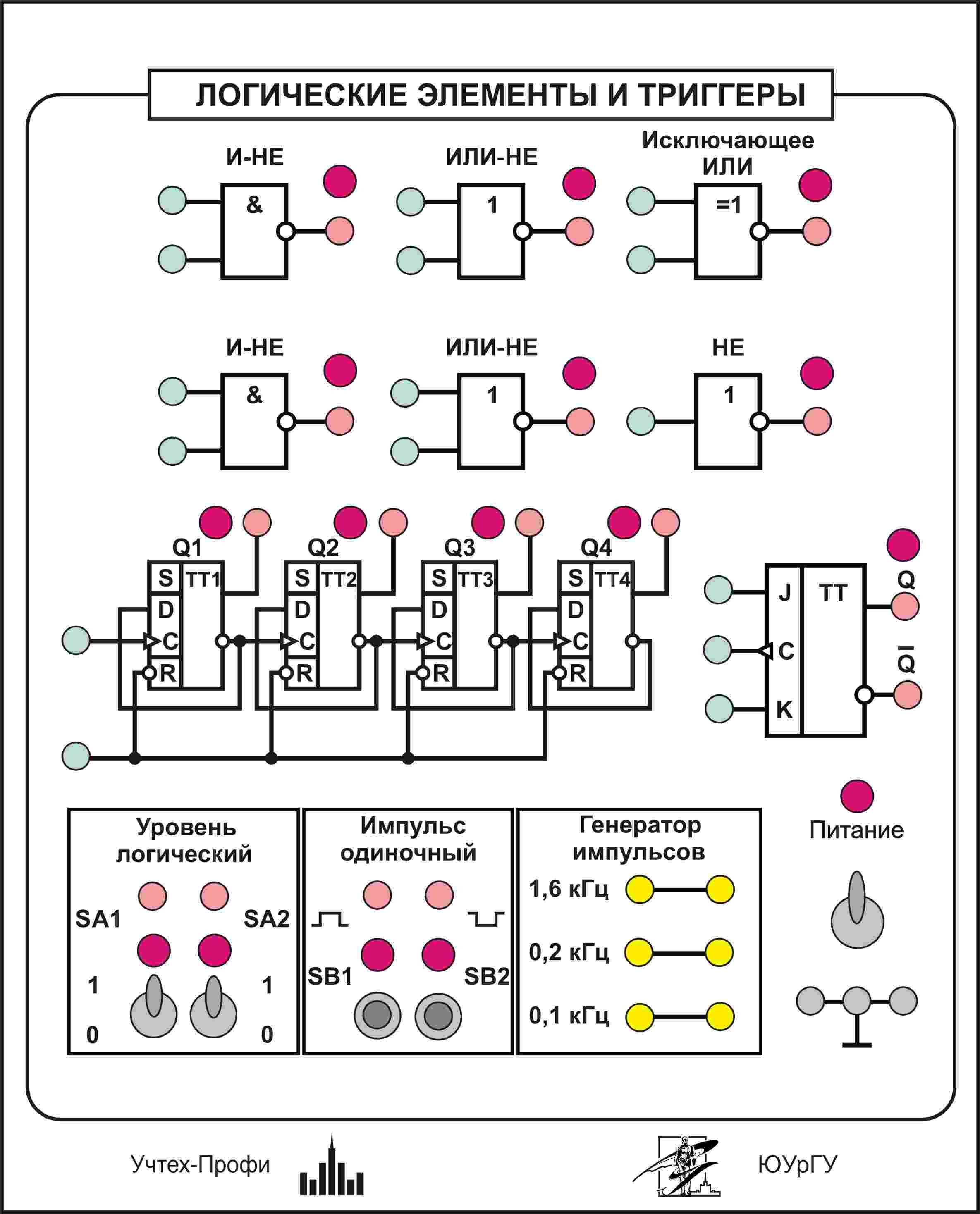 Построить схему логической функции или на элементе или-не