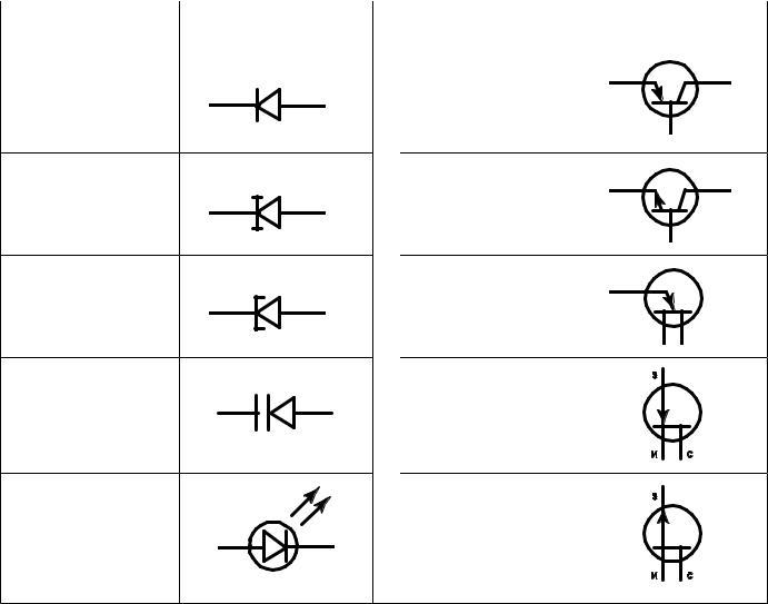 Однопереходные полупроводниковые приборы реферат 9780