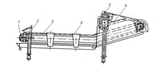 роликовый транспортер реферат