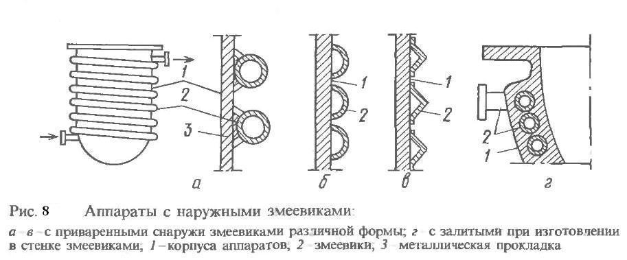 Регулировка на теплообменниках Кожухотрубный маслоотделитель ONDA OVS 220/1 Шадринск