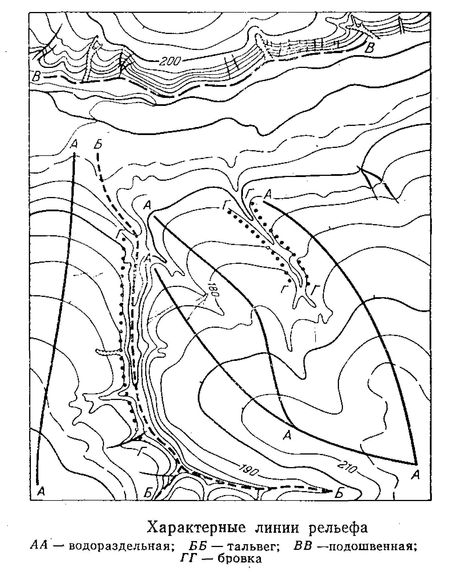 Рельеф местности в картинках