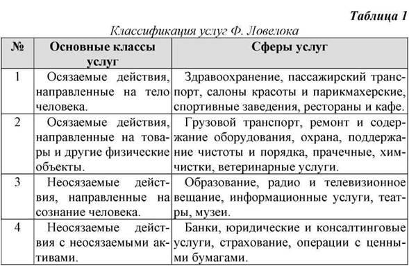 Услуги нотариуса курск
